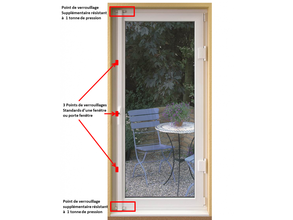Securite fenetre verre anti effraction 5 points for Anti effraction porte fenetre